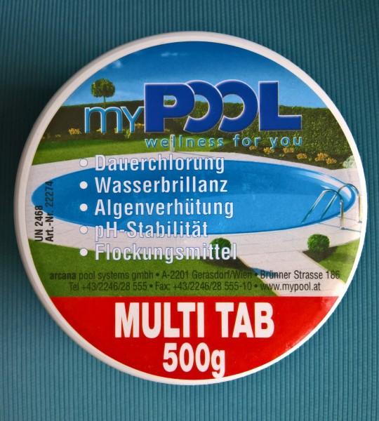 myPOOL Multi Tab